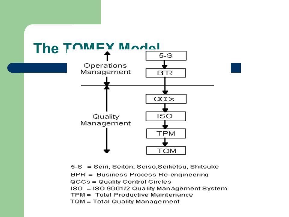 The TQMEX Model