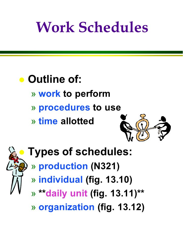 Work Schedules l Outline of: »work to perform »procedures to use »time allotted l Types of schedules: »production (N321) »individual (fig.