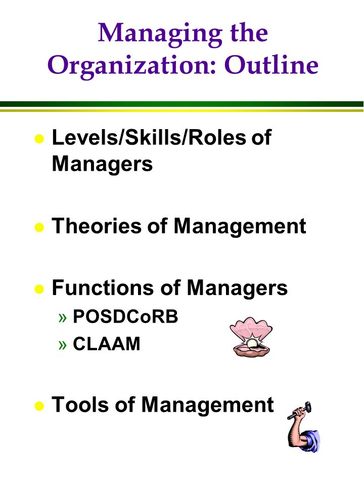 Functions of Management l Planning l Organizing l Staffing l Directing l COordinating l Reporting l Budgeting l Communicating l Leading l Activating, Actuating l Motivating