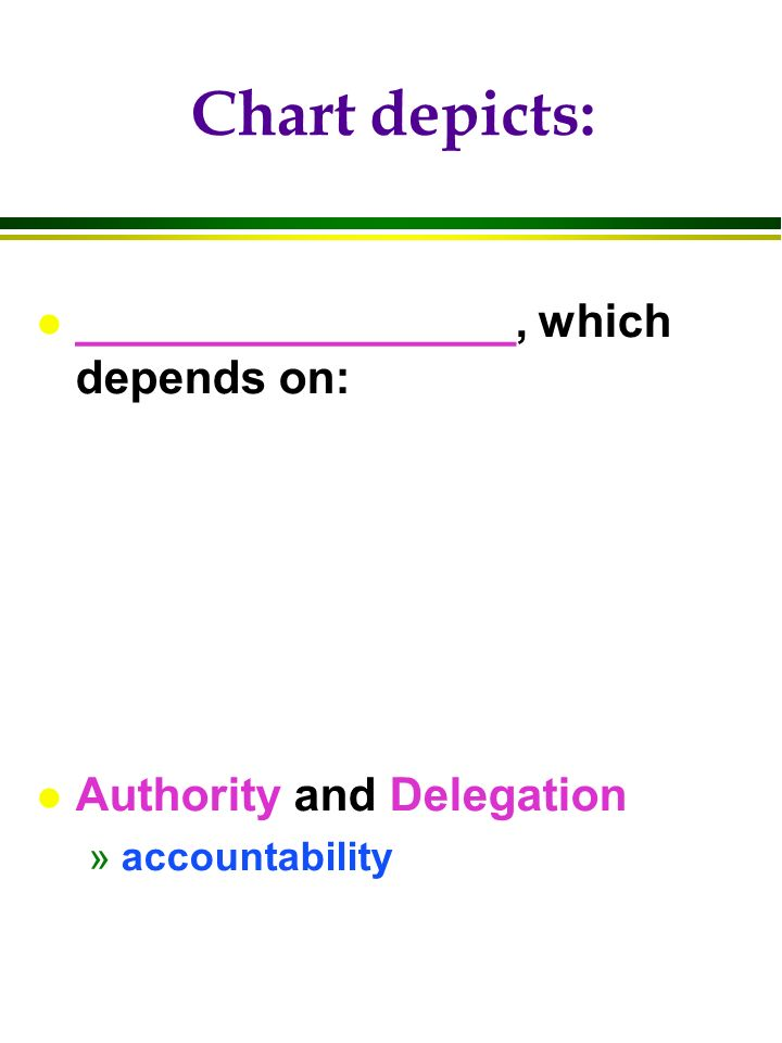 Chart depicts: l _________________, which depends on: l Authority and Delegation »accountability