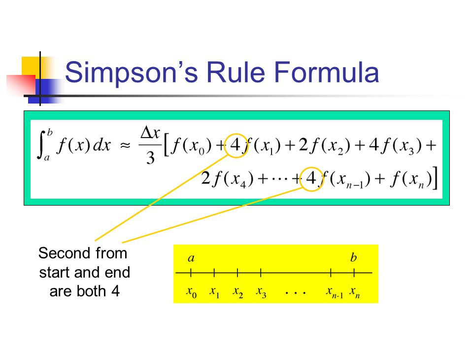 Simpson's Rule Formula Second from start and end are both 4