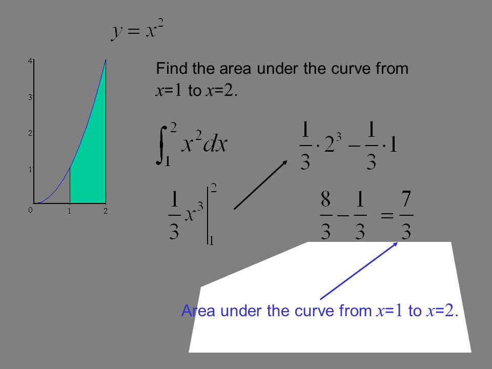 Area from x=0 to x=1 Find the area under the curve from x = 1 to x = 2.