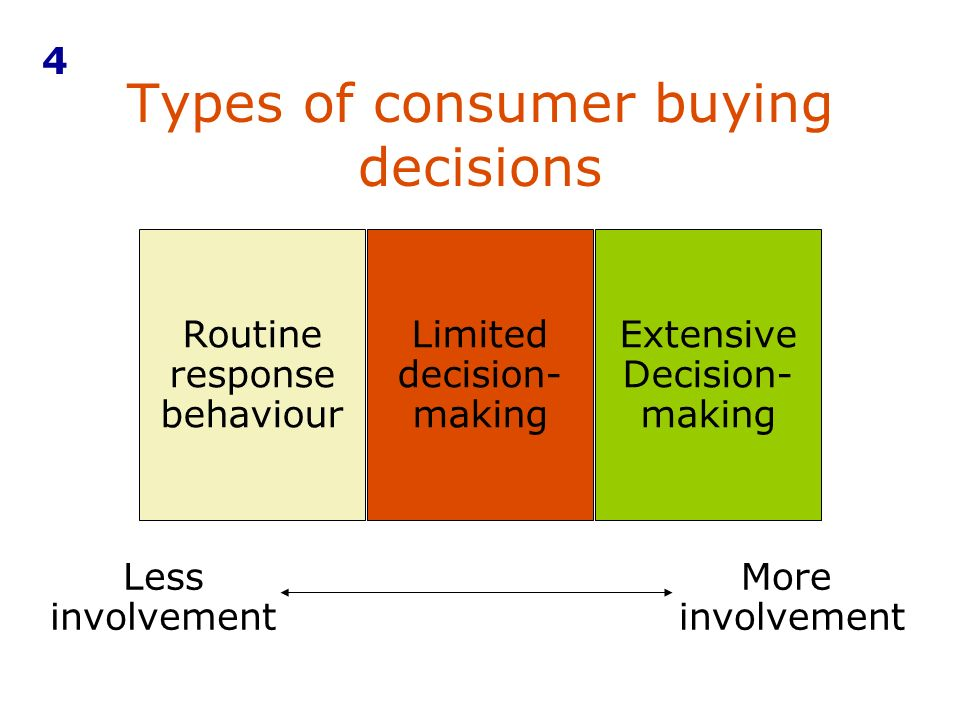 "analysis of the behavioral decision making Economic decision-making in poverty depletes behavioral control dean spears princeton university, dspears@princetonedu recommended citation dean spears (2011) ""economic decision-making in poverty depletes behavioral control,"" the be journal of economic analysis & policy: vol 11: iss 1 (contributions), article 72."