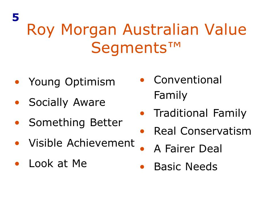 Roy Morgan Australian Value Segments™ Conventional Family Traditional Family Real Conservatism A Fairer Deal Basic Needs 5 Young Optimism Socially Aware Something Better Visible Achievement Look at Me