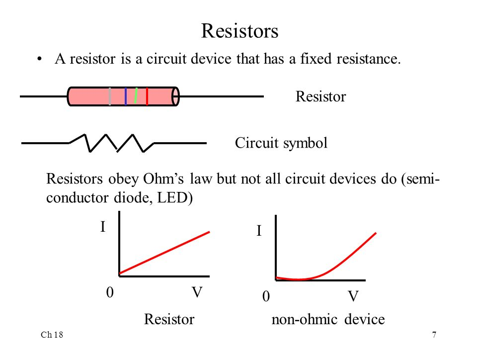 Ch 181 Chapter 18 Electric Currents Ch 182 Simple Electric Cell