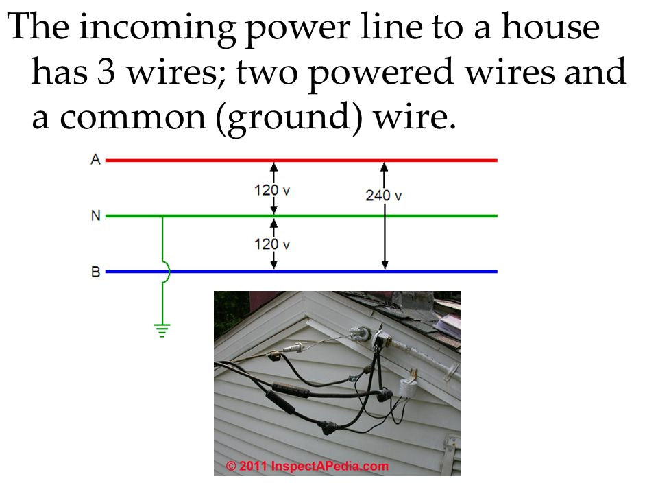 Electrical Power Grid. Parts of the Grid: Generation (Power Plants ...