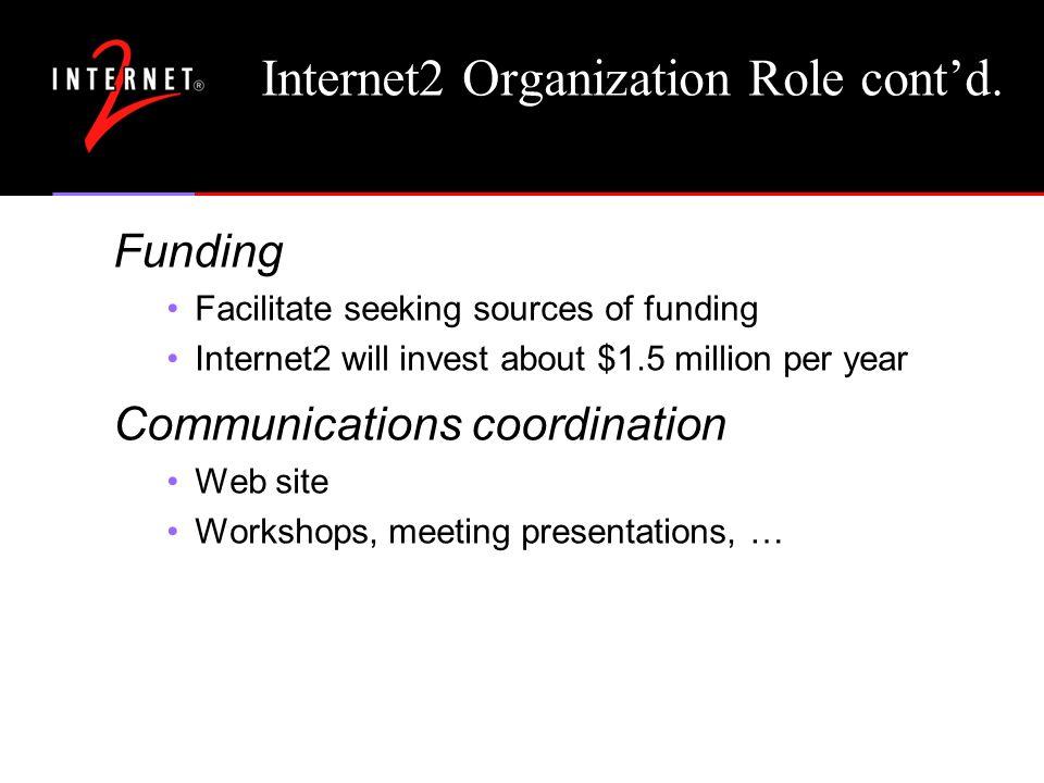 Internet2 Organization Role cont'd.