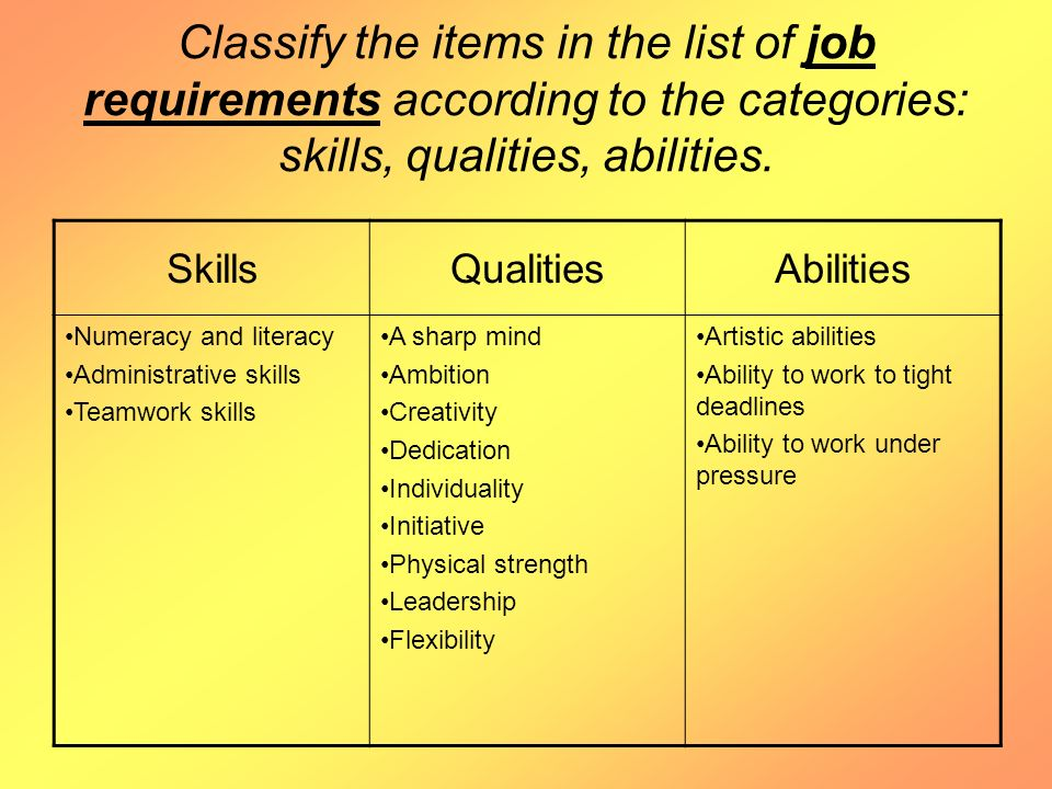 list of work skills and abilities