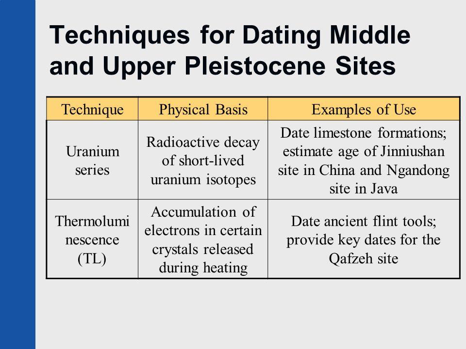 dating sites in kampala uganda