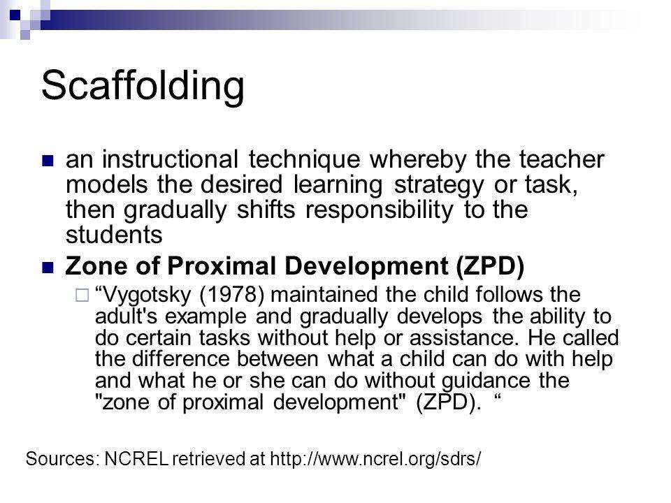 Instructional Strategies List For Teachers 6275493 Salonurodyfo