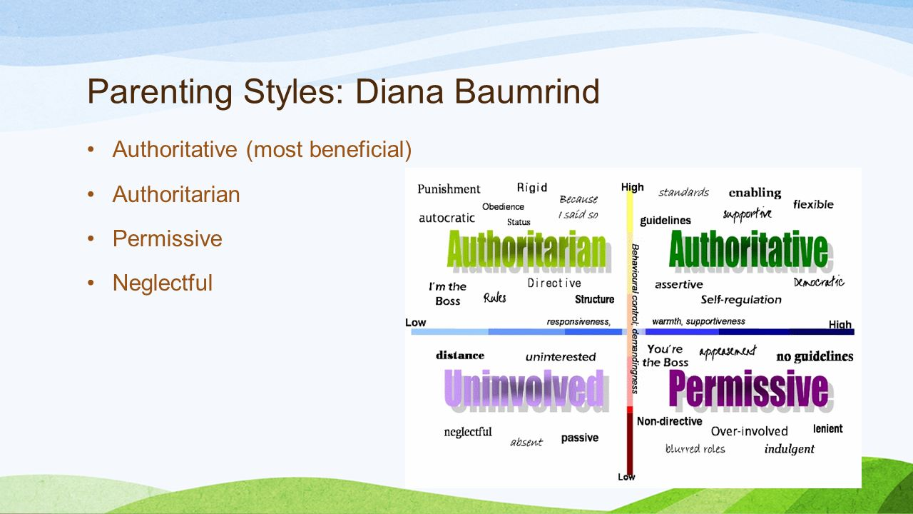 a comparison of the authoritarian and authoritative style of parenting Authoritative parenting is one of the main parenting styles identified by baumrind is known as the authoritarian parenting style authoritarian parents have.