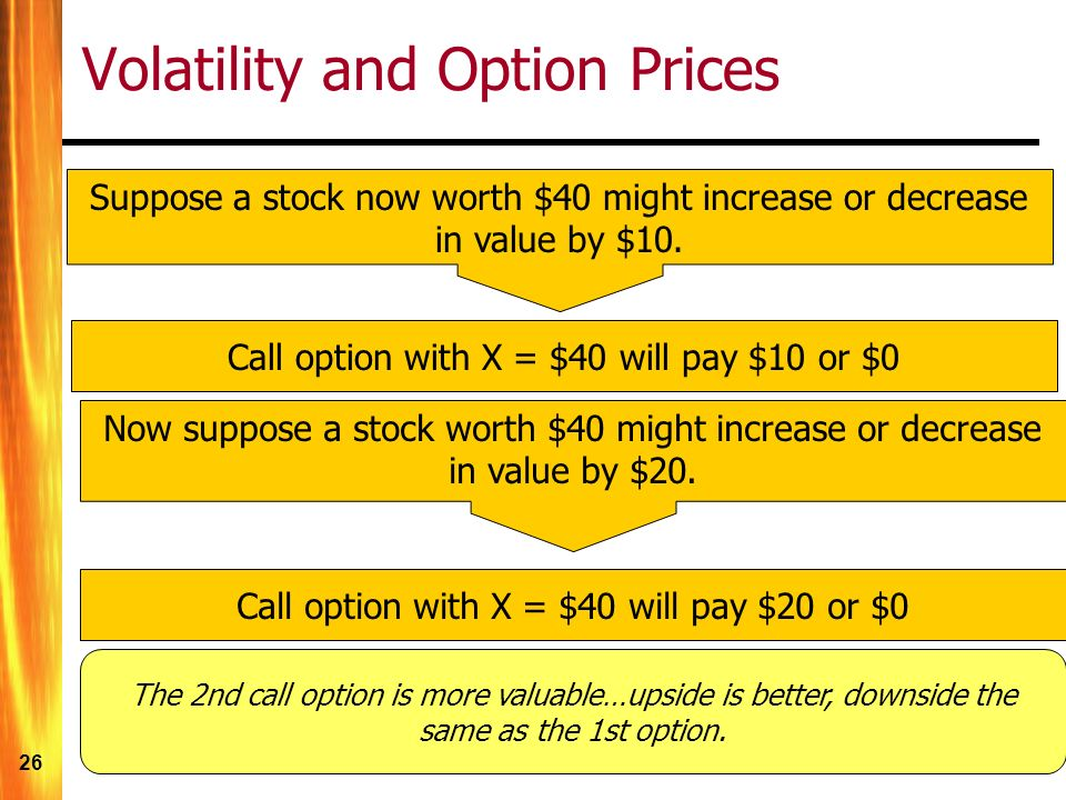 26 Volatility and Option Prices Suppose a stock now worth $40 might increase or decrease in value by $10.