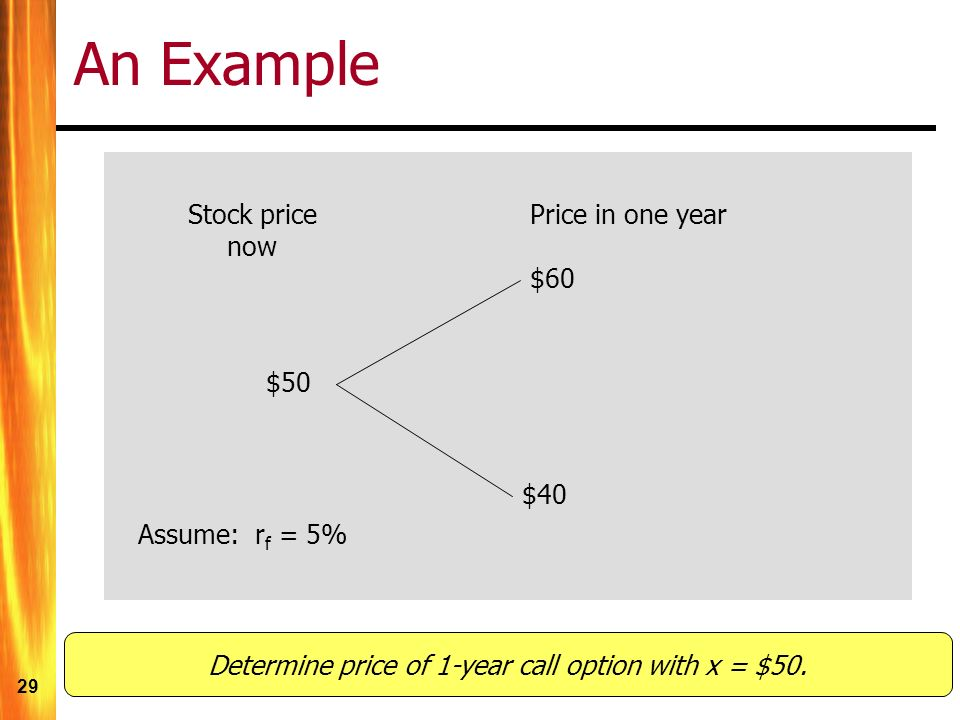 29 An Example Stock price now Price in one year $50 $60 $40 Assume: r f = 5% Determine price of 1-year call option with x = $50.