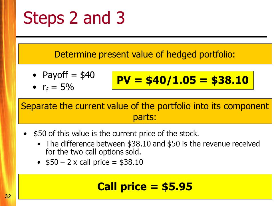 32 Steps 2 and 3 Determine present value of hedged portfolio: Payoff = $40 r f = 5% PV = $40/1.05 = $38.10 Separate the current value of the portfolio into its component parts: $50 of this value is the current price of the stock.
