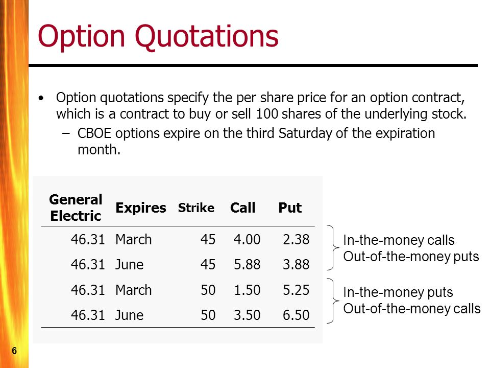 6 Option Quotations 50 45 Strike 6.503.50June46.31 5.251.50March46.31 3.885.88June46.31 2.384.00March46.31 PutCallExpires General Electric In-the-money calls Out-of-the-money puts In-the-money puts Out-of-the-money calls Option quotations specify the per share price for an option contract, which is a contract to buy or sell 100 shares of the underlying stock.