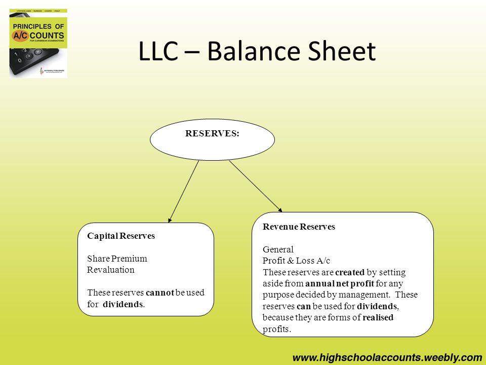 balance sheet llc ecza productoseb co