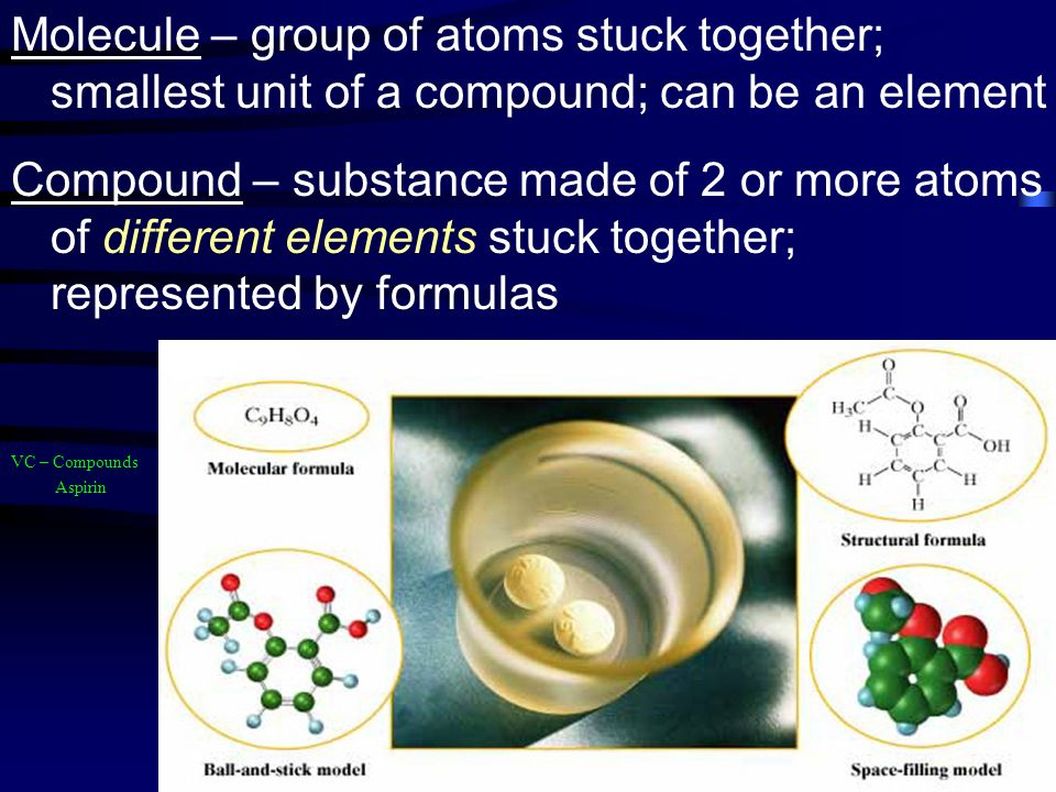 Molecule – group of atoms stuck together; smallest unit of a compound; can be an element Compound – substance made of 2 or more atoms of different elements stuck together; represented by formulas VC – Compounds Aspirin