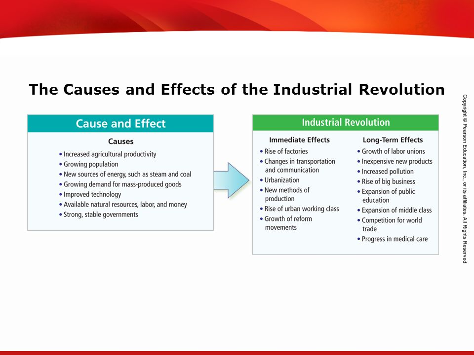 industrial revolution immediate effects and long term effe Quizlet provides mass com effects activities, flashcards and games start learning today for free.