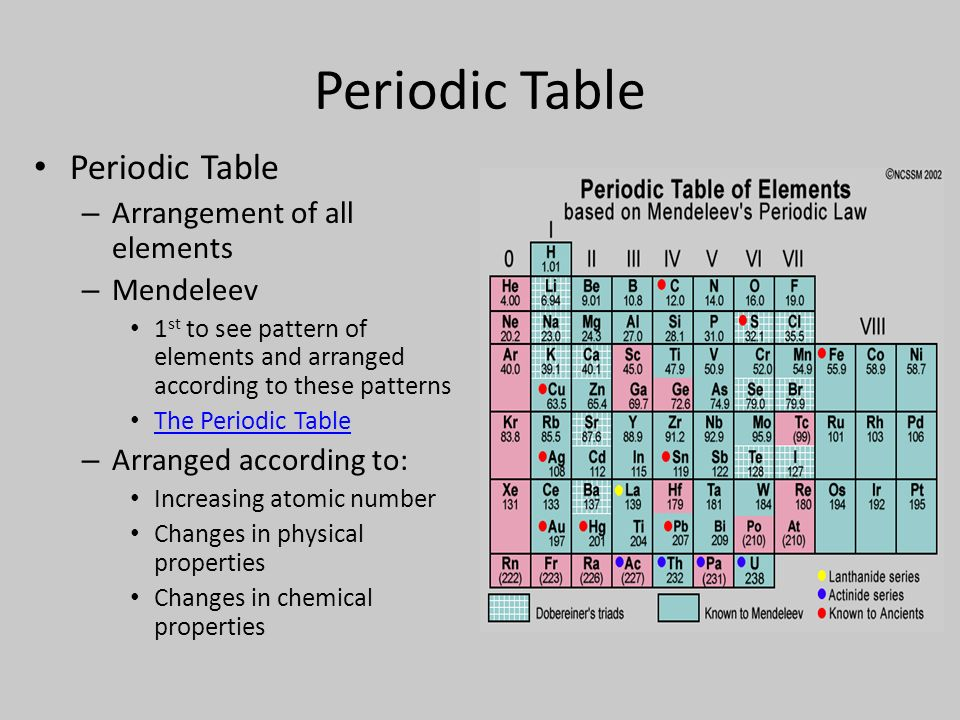 The periodic table periodic table arrangement of all elements 2 periodic table arrangement of all elements urtaz Images