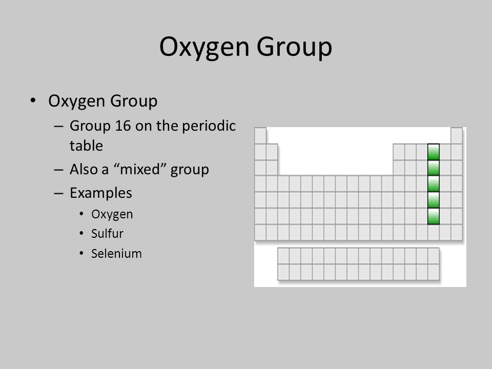 Periodic Table the periodic table group 16 : The Periodic Table. Periodic Table – Arrangement of all elements ...