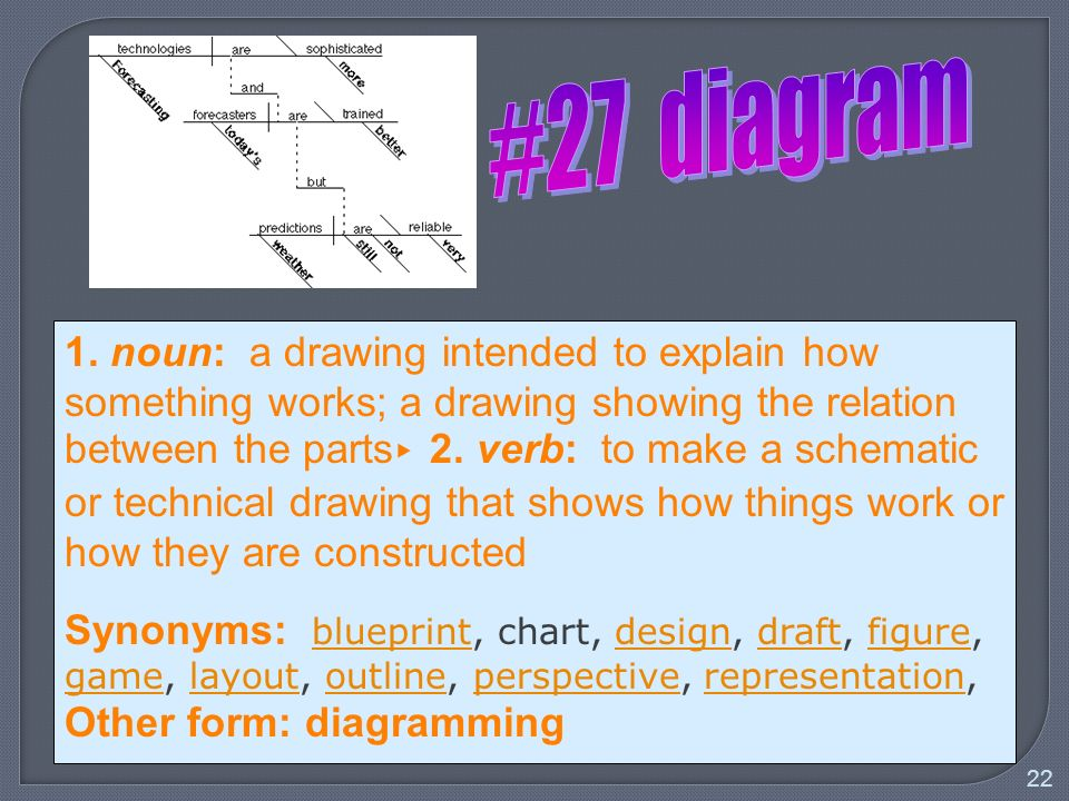 Semester 1 – Quarter 2 PowerPoint 6: Words ppt download on