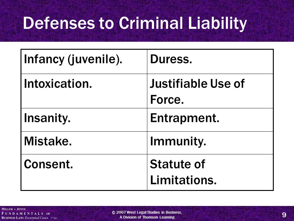 © 2007 West Legal Studies in Business, A Division of Thomson Learning 9 Defenses to Criminal Liability Statute of Limitations.