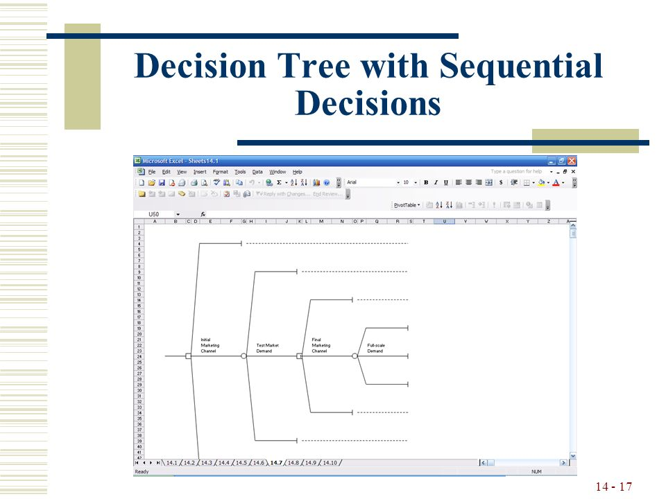14 - 17 Decision Tree with Sequential Decisions