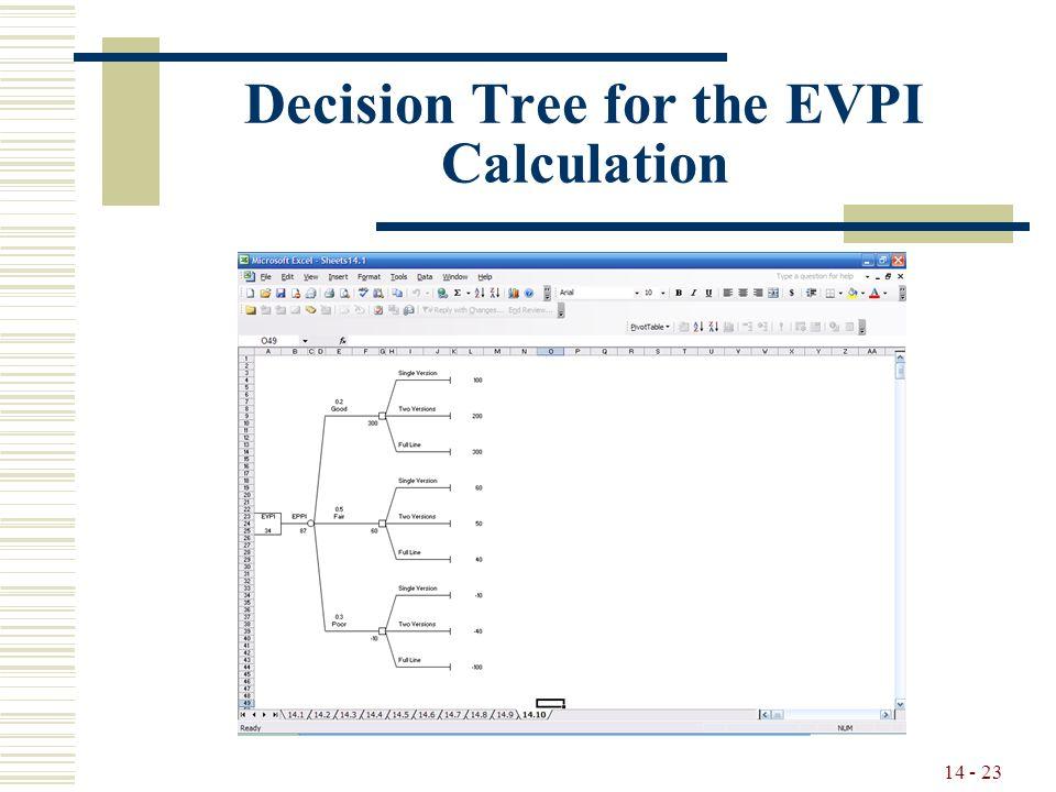 14 - 23 Decision Tree for the EVPI Calculation