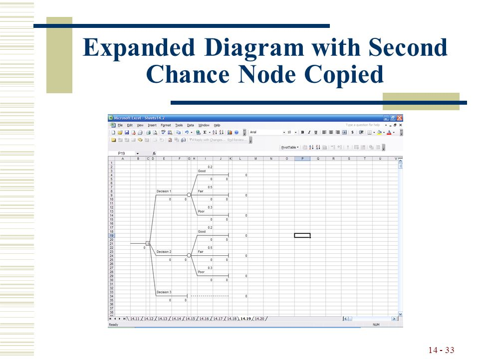 14 - 33 Expanded Diagram with Second Chance Node Copied