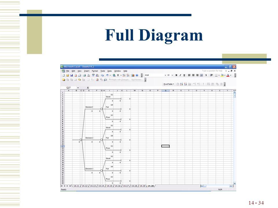 14 - 34 Full Diagram