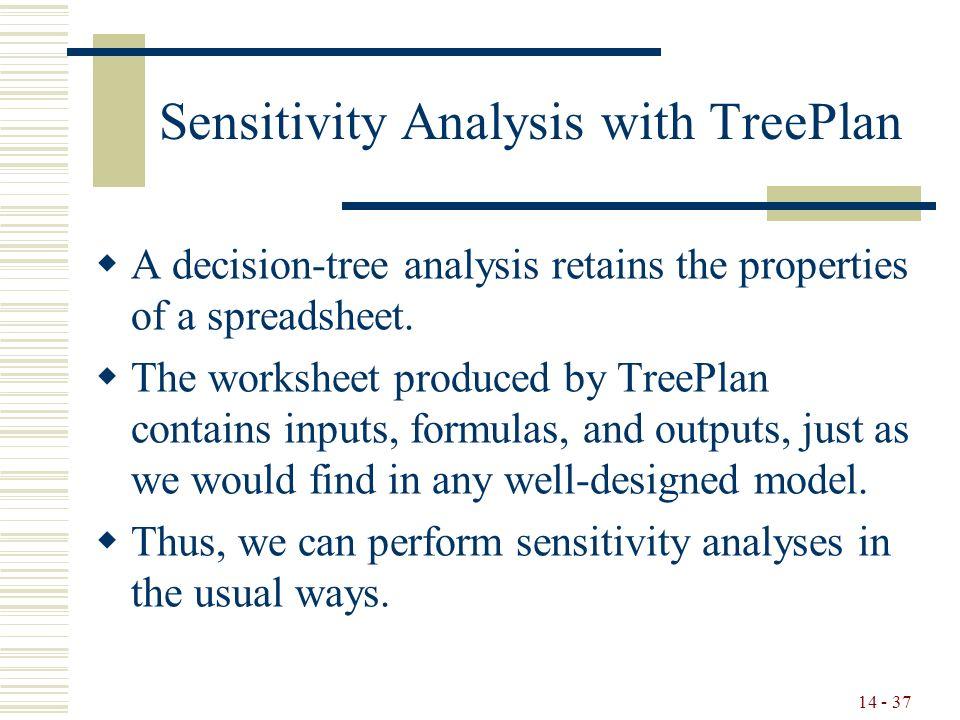 14 - 37 Sensitivity Analysis with TreePlan  A decision-tree analysis retains the properties of a spreadsheet.