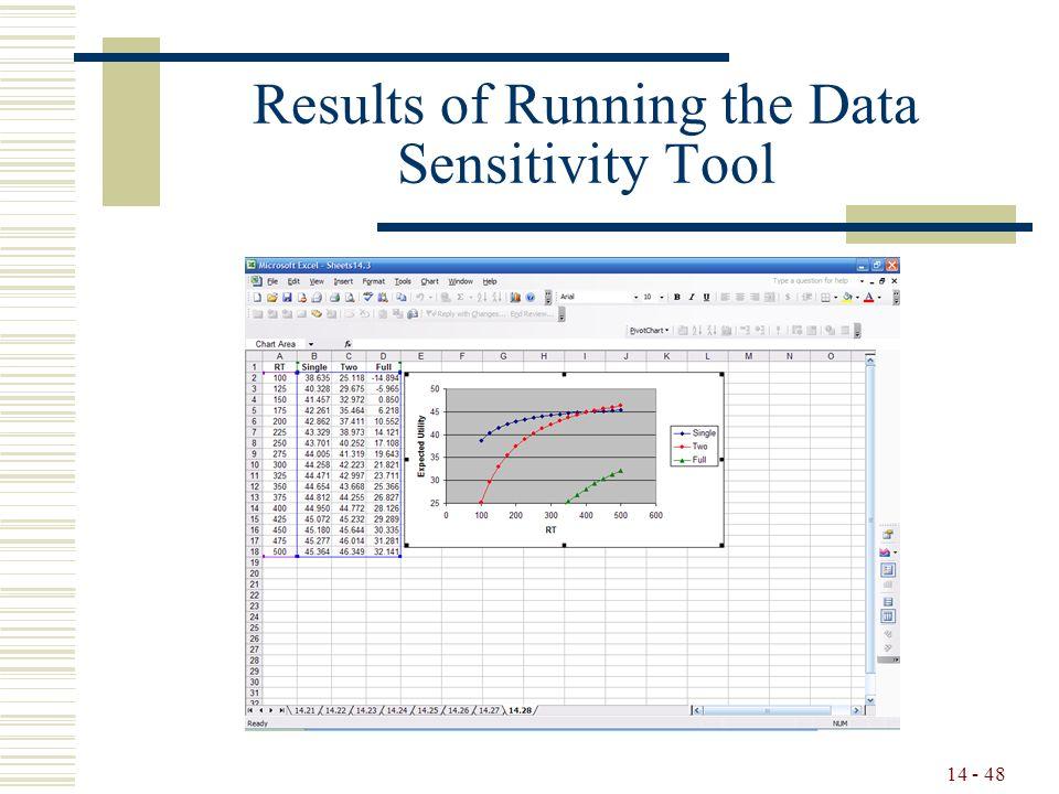 14 - 48 Results of Running the Data Sensitivity Tool