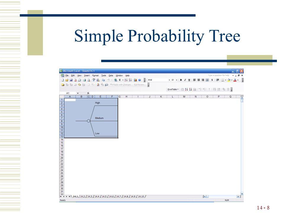14 - 8 Simple Probability Tree