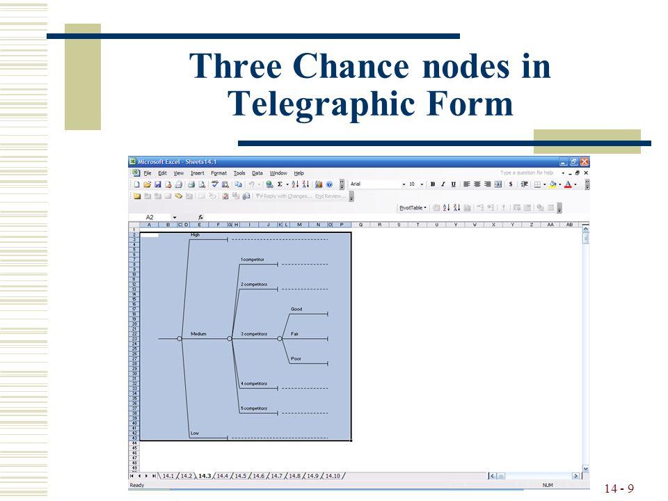 14 - 9 Three Chance nodes in Telegraphic Form