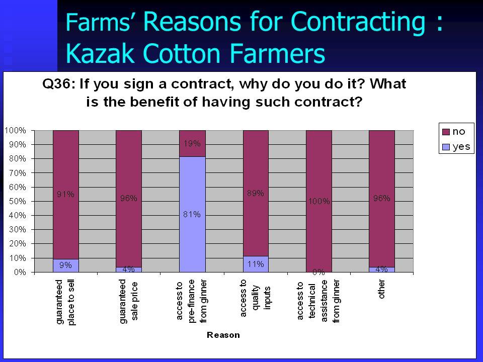 Swinnen -- WB seminar, Rome 05 Farms' Reasons for Contracting : Kazak Cotton Farmers