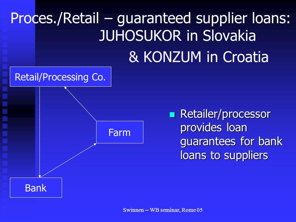 Swinnen -- WB seminar, Rome 05 Proces./Retail – guaranteed supplier loans: JUHOSUKOR in Slovakia & KONZUM in Croatia Retailer/processor provides loan guarantees for bank loans to suppliers Retail/Processing Co.