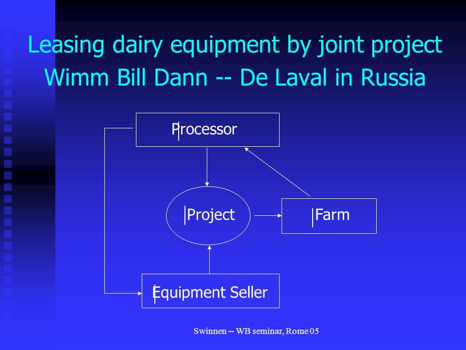 Swinnen -- WB seminar, Rome 05 Leasing dairy equipment by joint project Wimm Bill Dann -- De Laval in Russia Processor ProjectFarm Equipment Seller