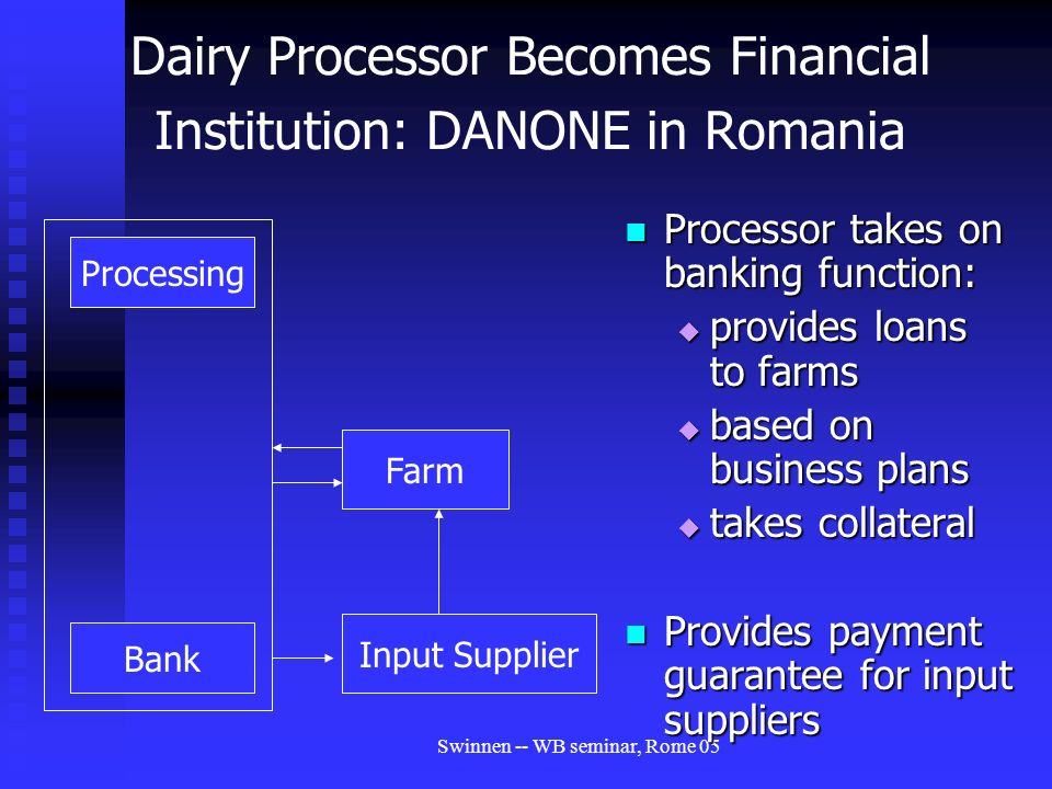 Swinnen -- WB seminar, Rome 05 Dairy Processor Becomes Financial Institution: DANONE in Romania Processor takes on banking function:  provides loans to farms  based on business plans  takes collateral Provides payment guarantee for input suppliers Processing Bank Input Supplier Farm