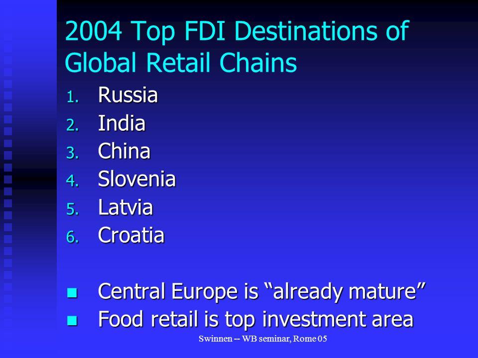 Swinnen -- WB seminar, Rome 05 2004 Top FDI Destinations of Global Retail Chains 1.