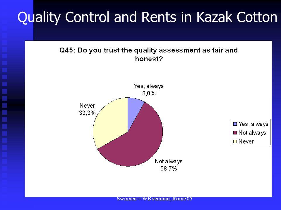 Swinnen -- WB seminar, Rome 05 Quality Control and Rents in Kazak Cotton