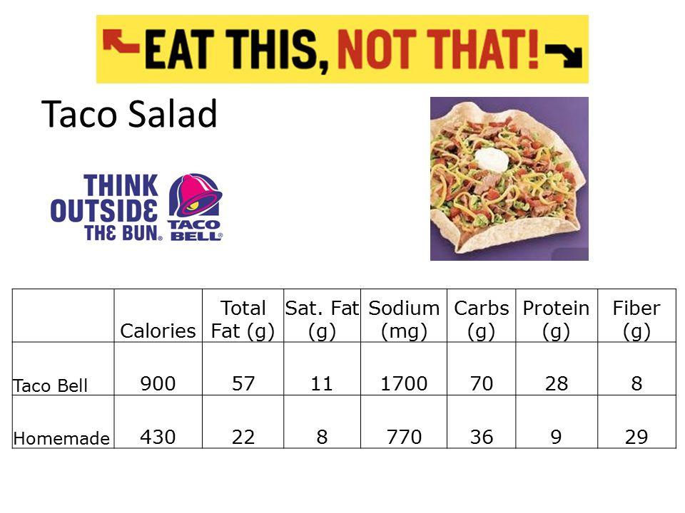 Chicken Parmesan Calories Total Fat g Sat Fat g Sodium mg