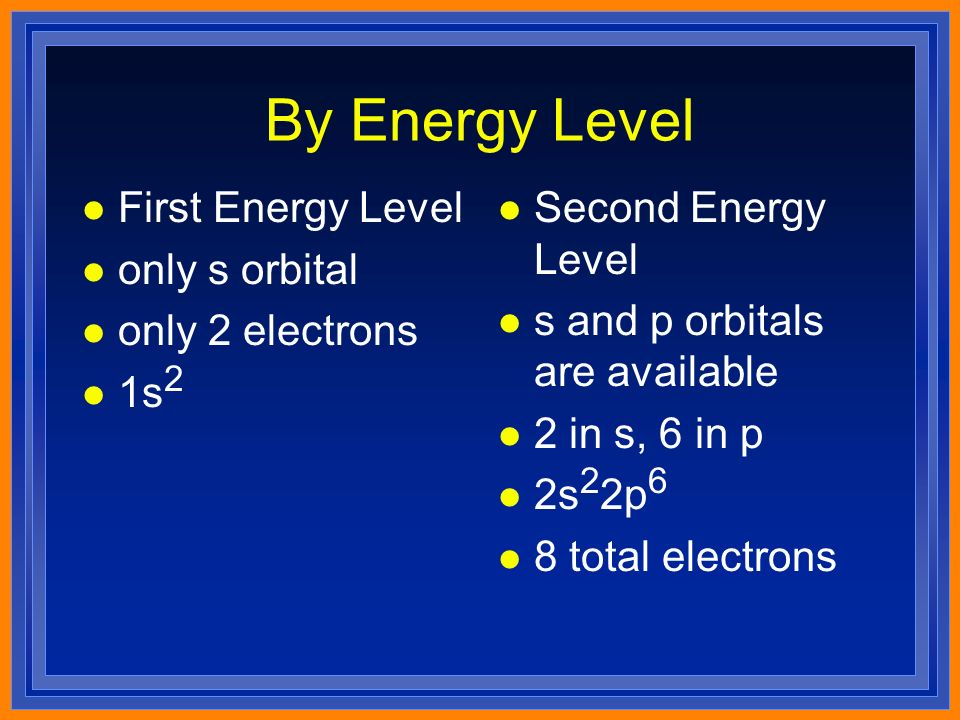 By Energy Level l First Energy Level l only s orbital l only 2 electrons l 1s 2 l Second Energy Level l s and p orbitals are available l 2 in s, 6 in p l 2s 2 2p 6 l 8 total electrons