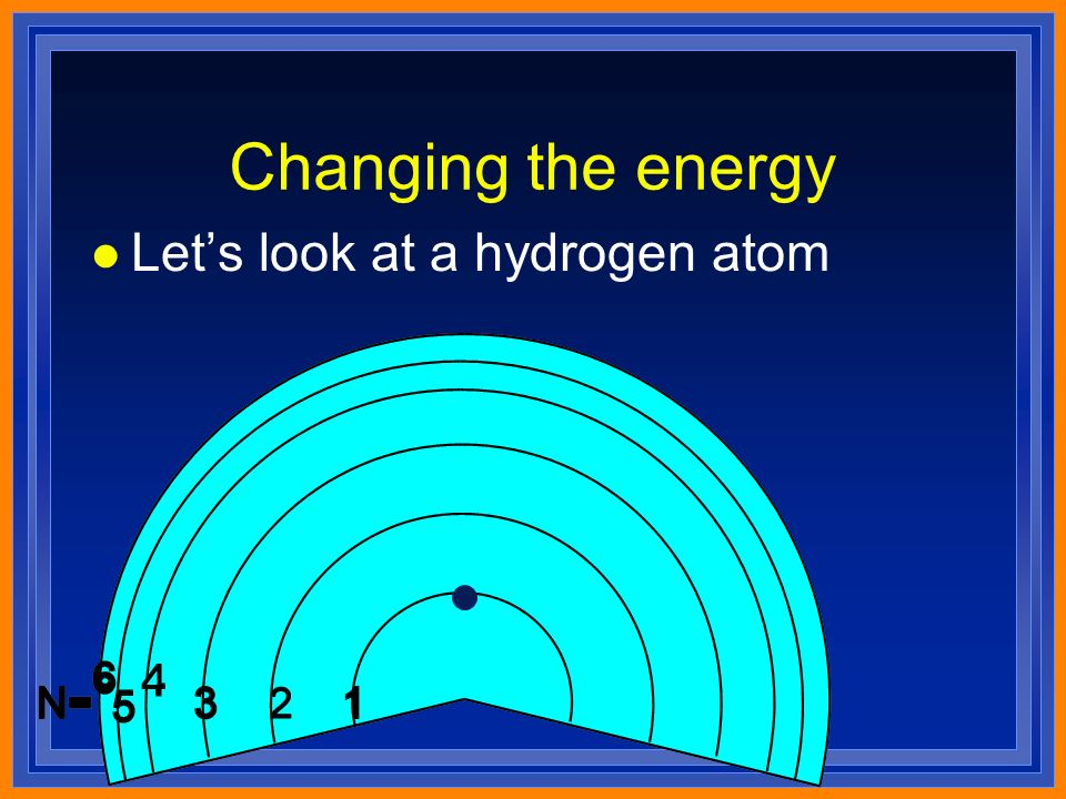 Changing the energy l Let's look at a hydrogen atom