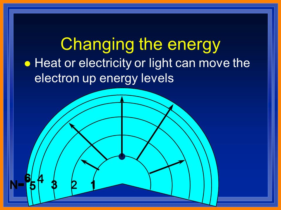 Changing the energy l Heat or electricity or light can move the electron up energy levels