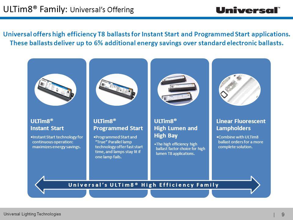 9 Universal Lighting Technologies ULTim8® Family Universalu0027s Offering ULTim8® Instant Start Instant  sc 1 st  SlidePlayer & 1 Universal Lighting Technologies ULT Marketing ULTim8® High ... azcodes.com