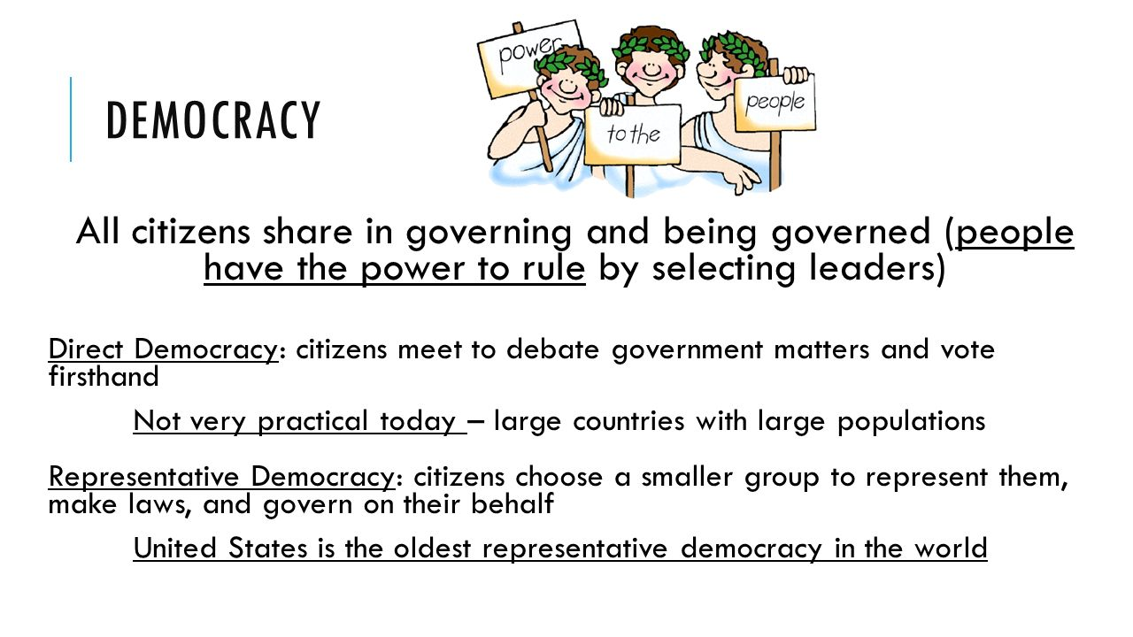 DEMOCRACY All citizens share in governing and being governed (people have the power to rule by selecting leaders) Direct Democracy: citizens meet to debate government matters and vote firsthand Not very practical today – large countries with large populations Representative Democracy: citizens choose a smaller group to represent them, make laws, and govern on their behalf United States is the oldest representative democracy in the world