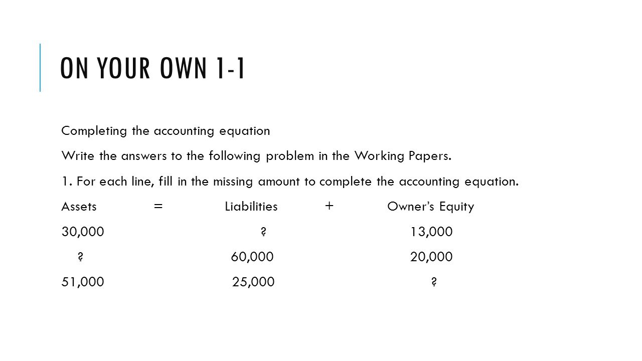 ON YOUR OWN 1-1 Completing the accounting equation Write the answers to the following problem in the Working Papers.