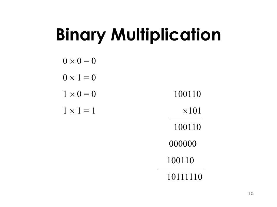 10 Binary Multiplication 0  0 = 0 0  1 = 0 1  0 = 0100110 1  1 = 1  101 100110 000000 100110 10111110