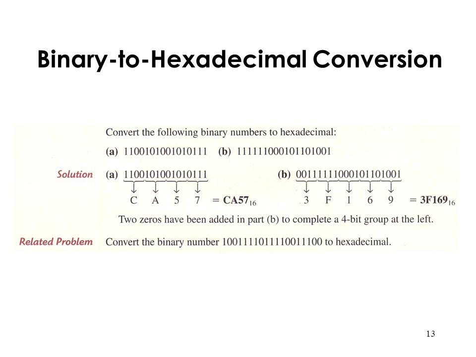 13 Binary-to-Hexadecimal Conversion