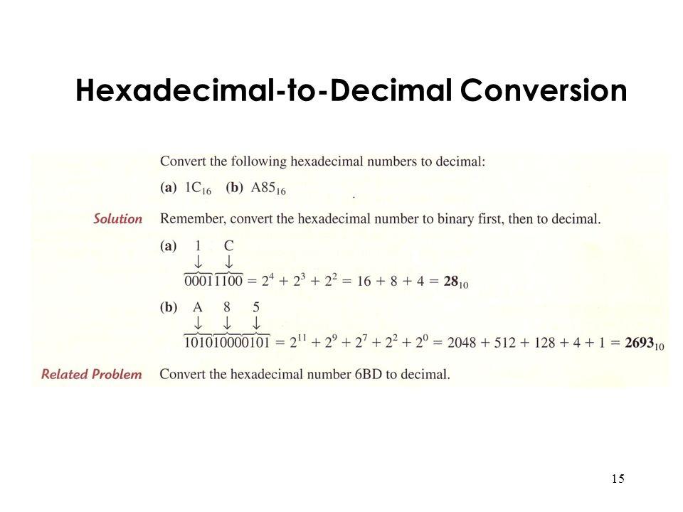 15 Hexadecimal-to-Decimal Conversion
